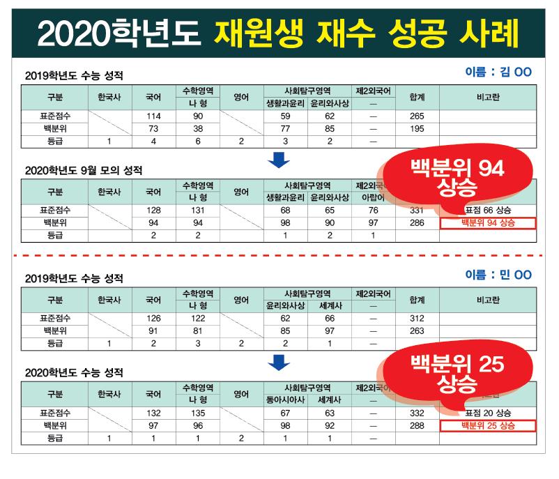 2020 분당 성적향상 사례.png